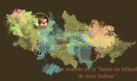 "Copy of Le modèle de la ""Boule de billard de John Dalton """