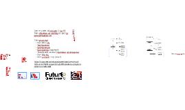 Retorik møder konstruktivisme møder TEDtalks - UV FCT 27.9