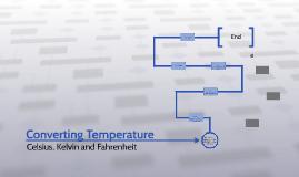 Convert from Celcius to Fahrenheit