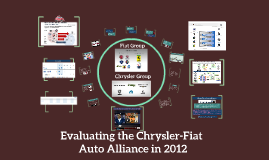 and trouble in chrysler fiat alliance