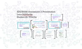Assessment 2: Presentation