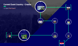 Current Event Country - Croatia