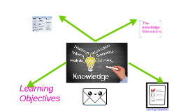 WHY Learning Objective