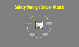 Safety During a Sniper Attack