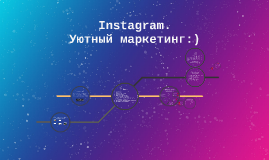 Copy of SMM Instagram 2018