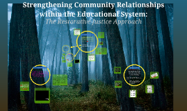 Copy of Restorative Justice Workshop