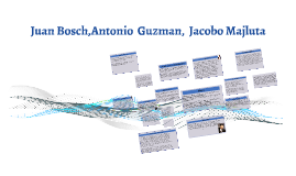 Juan Bosch, Antonio Guzman, Jacobo Majluta
