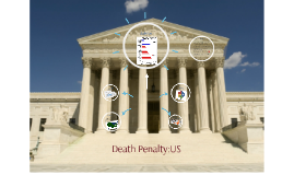 Death Penalty:US