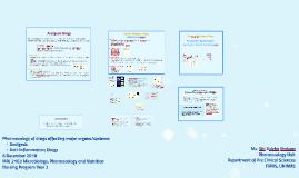 Analgesic and Anti-Inflammatory Drugs