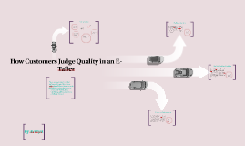 How Customers Judge Quality in an E-Tailer