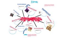 ENFOQUES FILOSOFICOS DE LA EDUCACION