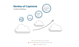 capstone review
