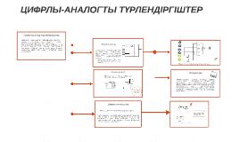 Copy of Цифрлы-аналогты турлендіргіштер