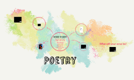 Poetry - What makes it art?