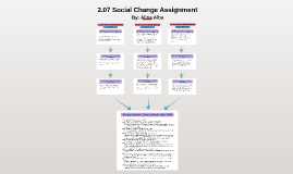 2.07 Social Change Assignment