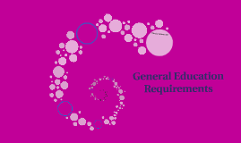 General Education Requirments