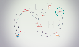 System DisoerderProject