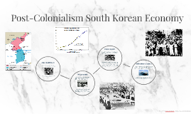 Post-Colonialism South Korean Economy