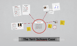 The Terri Schiavo Case