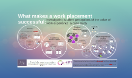 Copy of What makes a work experience placement successful: