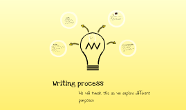 Copy of Writing Process/Argumentative Writing