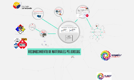 2 RECONOCIMINETO DE MATERIALES PELIGROSOS