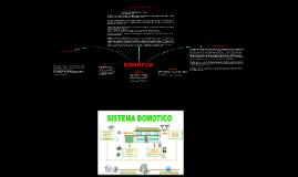 Copy of Domòtica