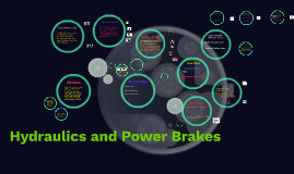 Hydraulics and Power Brakes