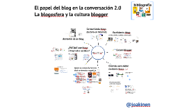 Blogs, blogosfera y cultura blogger