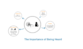 The Importance of Being Heard