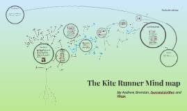 the kite runner essay thesis statement Thesis statements the kite runner faculty publications thesis statements the kite runner from previous lessons since then, that knowledge is seen in introduction of.