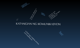 Copy of Uri at Katangian ng Komunikasyon by. FS Lozano