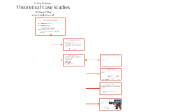 Theories & Case Studies