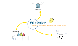 Volunteerism: Healthy for You, Healthy for the Economy