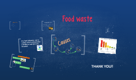 Copy of Food waste