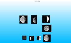 lunar cycle