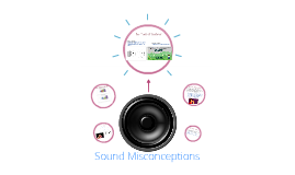 Sound Misconceptions