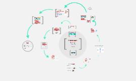 Osnove Google AdWords Oglašavanja - Sanja
