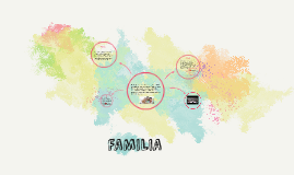 Copy of FAMILIA