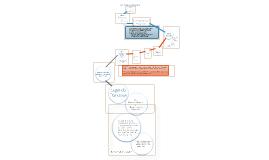 Organizador grafico de intervencion temprana