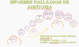 Copy of INFORME DE HALLAZGOS DE AUDITORIA
