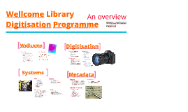 Wellcome Library Digitisation Overview