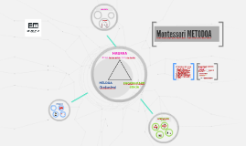 PRESTGARA ONLINE  Montessori Metodoa