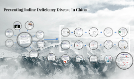Preventing Iodine-Deficiency Disease in China