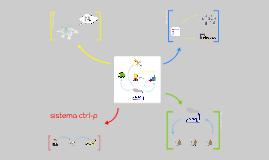SISTEMA CTRL-P
