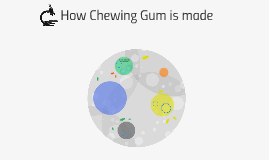 How Chewing Gum is made