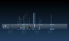 Copy of Timeline SIZIGIA_Project