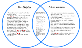 Ms Shipley