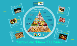 Copy of Nutrition and Fitness: The Basics