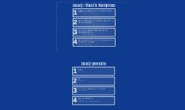 Zasady i filozofia Wordpressa